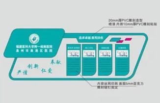 一整套医院标识导视系统设计方案分享